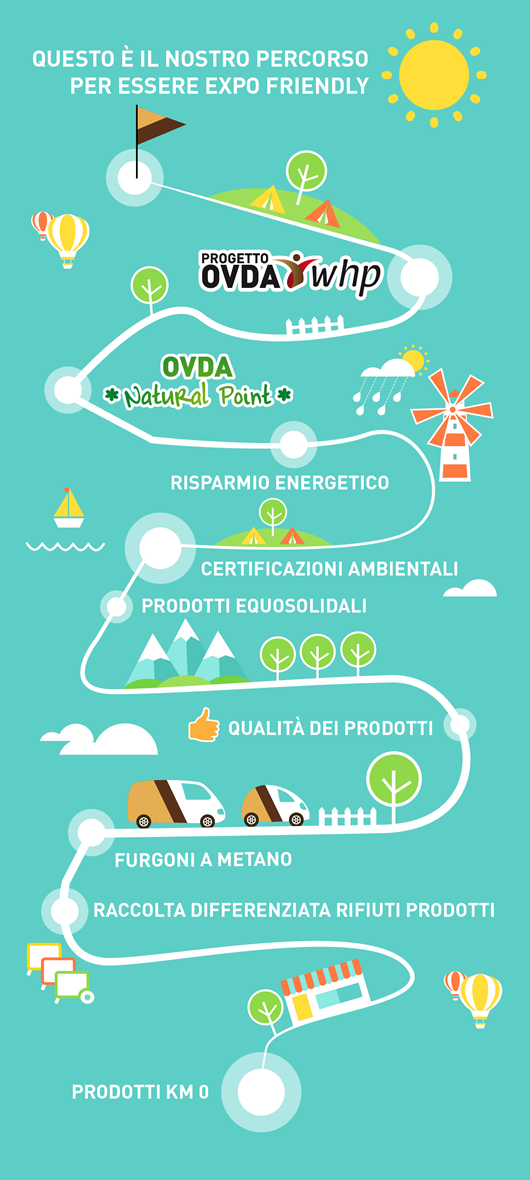 grafica_ovda_expo